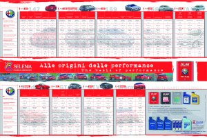 table_oils_alfa